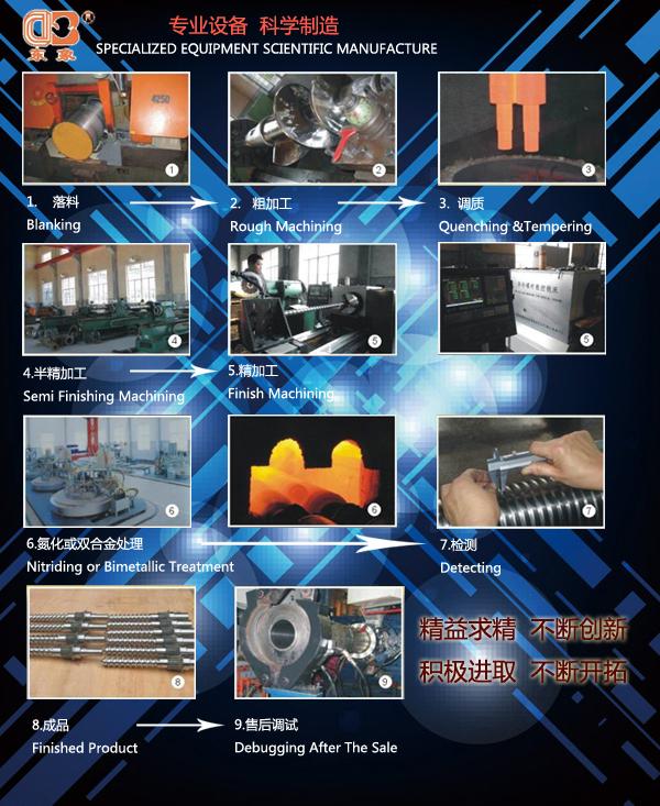 橡胶挤出机机筒螺杆生产工艺流程